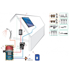 MEIBES Пакет Дача SolarPack1 Drain Back самосливные, 1 колектор, 150 л + электротен SolPack1